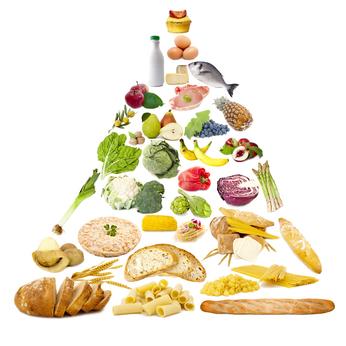 alimentación  para prevenir el cáncer, consumo alimentario, cáncer de seno, cáncer de colón, cáncer de ovario, cáncer de útero,  enfermedades oncológicas,  edad reproductiva, consumo de grasa, consumo de fibra, consumo de antioxidantes, consumo de micronutrientes,