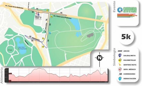 Mapa de la ruta de 5Km