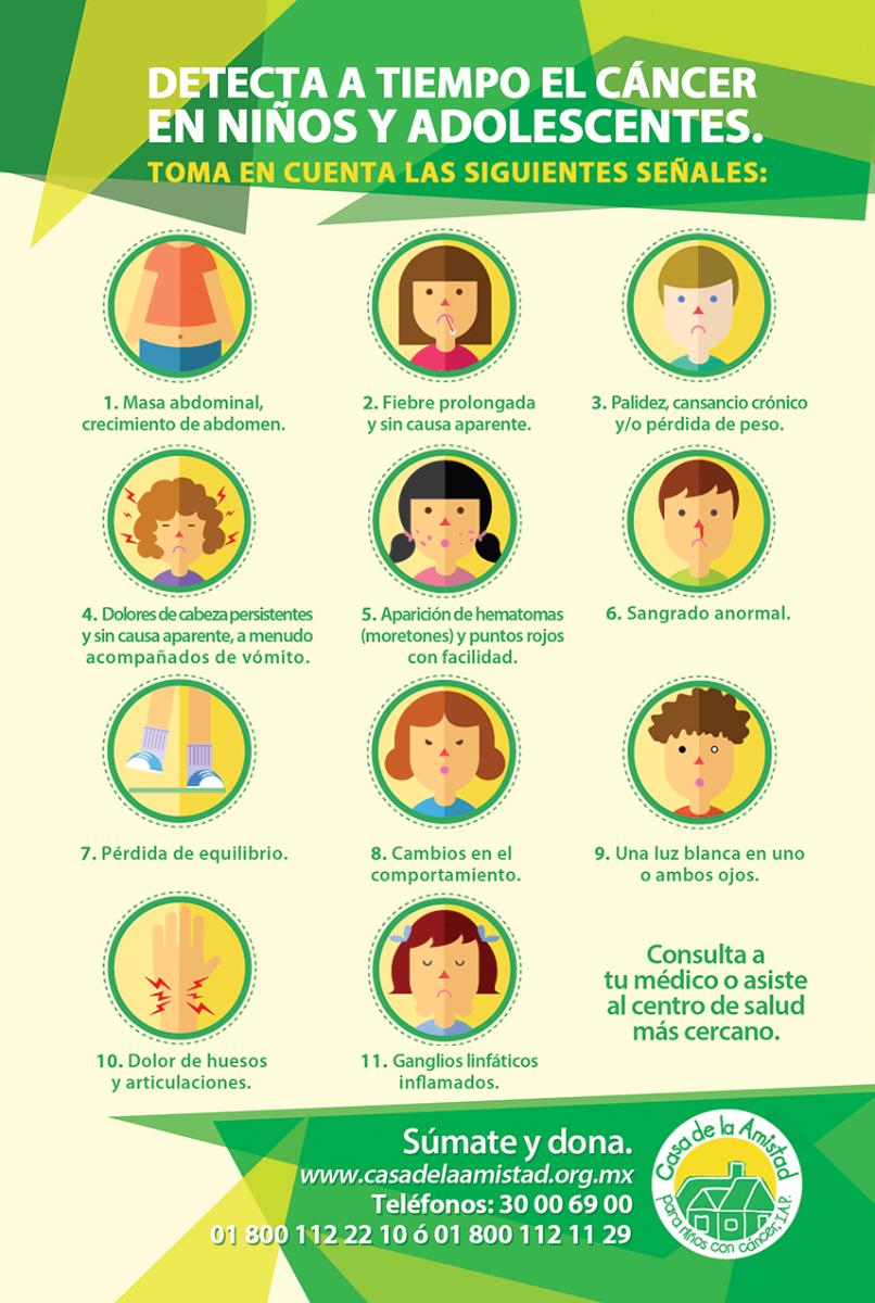 Infografia con iconos de los síntomas y sus textos