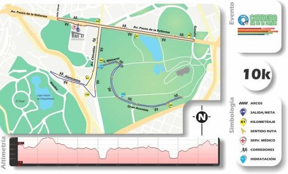 Carrera del Dia de la Familia 2014 mapa ruta 10Km