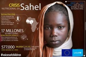"""Campaña """"Voces de los niños en emergencias"""""""