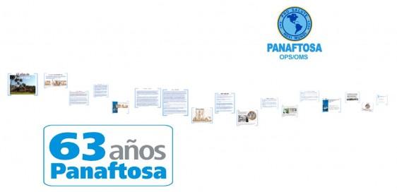 Ilustración de la línea del tiempo del Centro Panamericano de Fiebre Aftosa