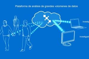 Ilustración de la Plataforma de análisis de grandes volúmenes de datos