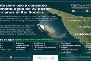 Mapa de la ubicación de los ríos e información