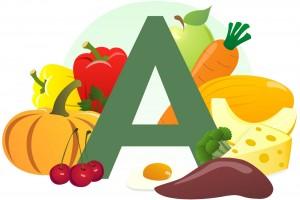 """Ilustración de l Vitamina """"A"""" con alimentos que la contienen"""