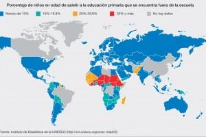 Mapa del mundo con representación en colores del por ciento de niños que abandonan sus estudios.