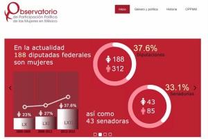 Portada del sitio del Observatorio de Participación Política de las Mujeres en México