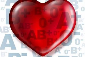 Ilustración con textos de los tipos de sangre y una gota en forma corazón