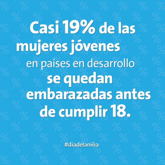 19% de mujeres en países en desarrollo han quedado embarazadas antes de cumplir 18. #díadelaniña