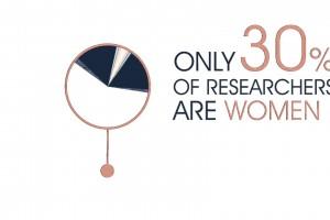 Únete a UNESCO y Fundación L'Oréal, firma el Manifiesto para promover las mujeres en la ciencia