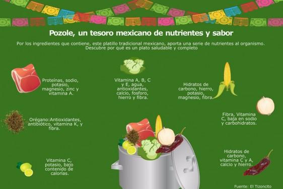 El pozole es uno de los platillos más balanceados ya que aporta diversos elementos nutritivos.