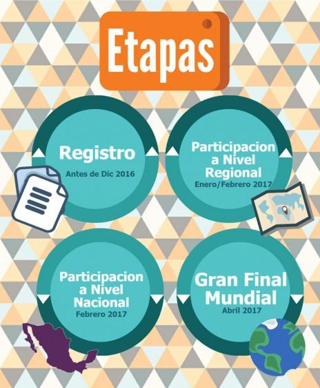 GSEA-20161105-Etapas