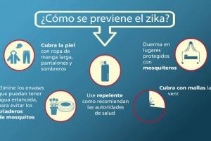 Continúan esfuerzos a largo plazo con el fin de mejorar la detección, prevención, atención y apoyo la enfermedad del virus Zika
