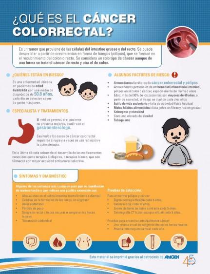 ¿Qué es el cáncer colorectal?