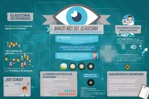 infografia_glaucoma