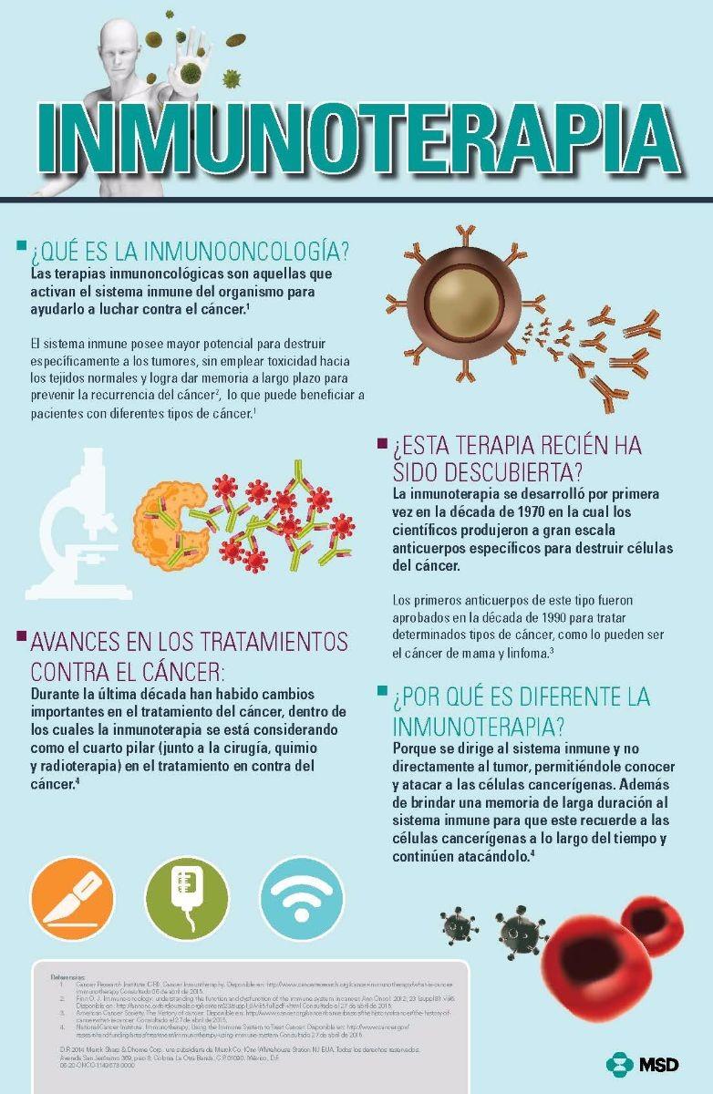 Inmunoterapía