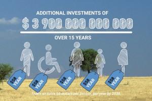 Artículo financiado por OMS estima costo para alcanzar un mundo más saludable y evitar 97 millones de muertes prematuras en 15 años