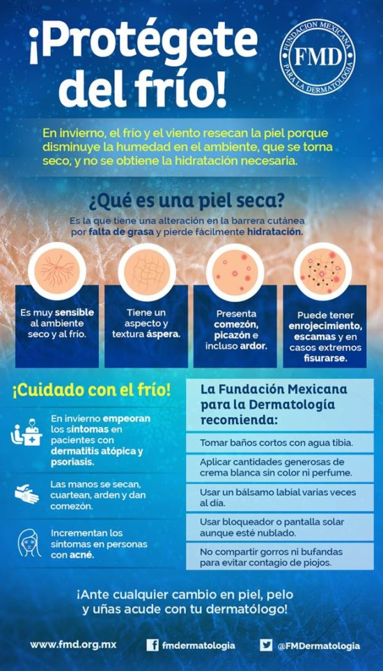 Especialistas de la Fundación Mexicana para la Dermatología nos recomiendan cuidar la piel en esta época de bajas temperaturas, toda vez que el frío puede agravar o generar afectaciones en ella.
