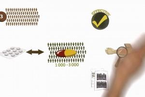 Conoce 8 etapas para la confirmación en el proceso de desarrollo de un fármaco