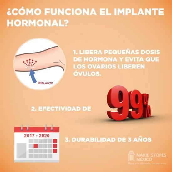 Implantes hormonales