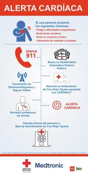 """Se da inicio al protocolo de atención """"Alerta Cardíaca"""", el cual es único en México, pues atiende al paciente con problemas cardiovasculares desde la llamada de emergencia hasta su seguimiento"""