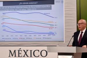"""""""El tema del embarazo en adolescentes es un problema que se registra en el mundo, pero que tiene solución. Ustedes pueden ver en las líneas inferiores el caso de China y de Corea del Sur como hace medio siglo tenían cifras mucho muy elevadas y cómo han disminuido. En rojo está la tasa promedio del mundo, en verde la de México, que ha venido disminuyendo, que es inferior a la de algunos otros países, pero que está por encima del promedio del mundo"""", Secretario de Salud, José Narro Robles.."""