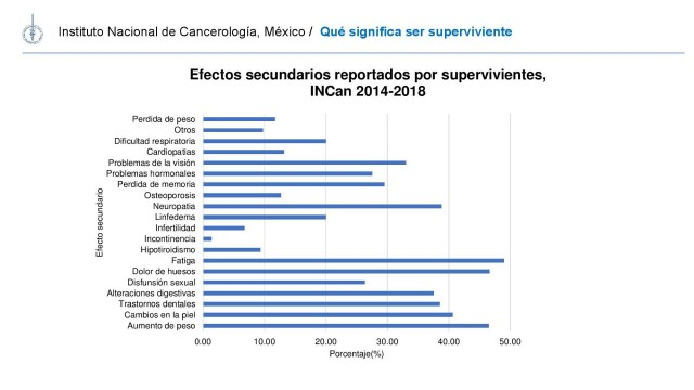 20180719-PRESENTACION-SUPERVIVIENTES-CANCER-MX-015