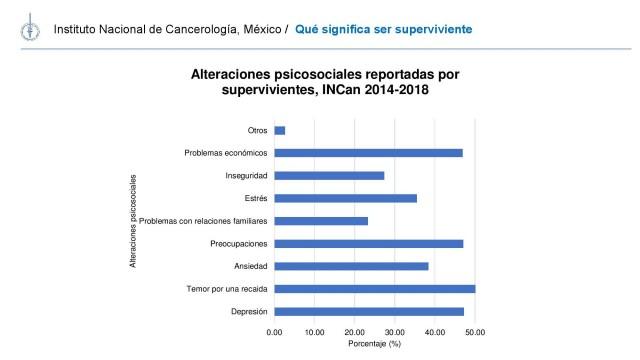20180719-PRESENTACION-SUPERVIVIENTES-CANCER-MX-022