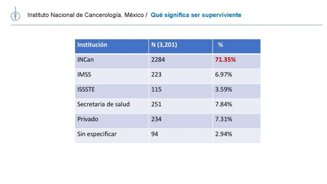 20180719-PRESENTACION-SUPERVIVIENTES-CANCER-MX-05