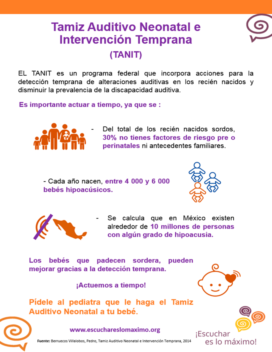 Infografía Tamiz Auditivo Neonatal e Intervención Temprana (TANIT)