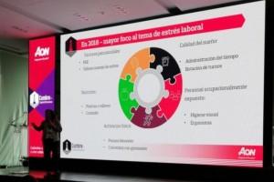 65% de las organizaciones en México ya cuentan con alguna iniciativa en salud.