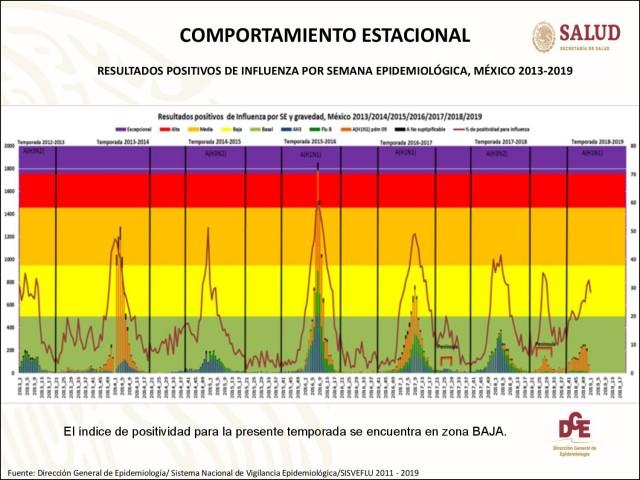 SALUD-Panorama Epidemiológico-Prensa-201901-10-003