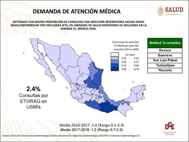 SALUD-Panorama Epidemiológico-Prensa-201901-10-004