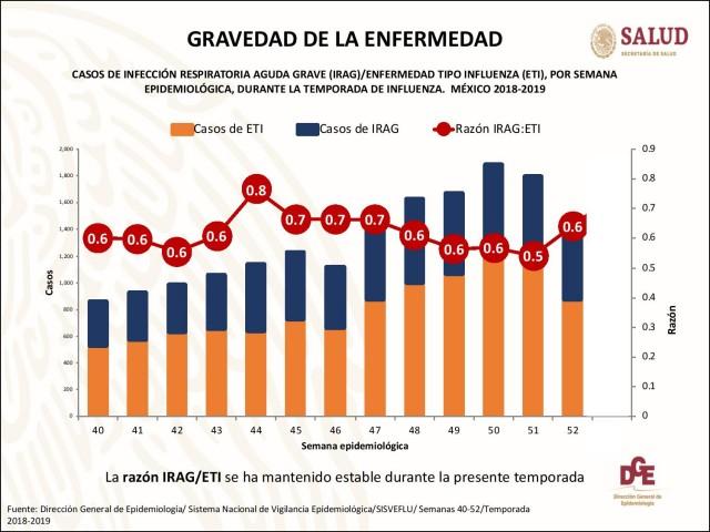 SALUD-Panorama Epidemiológico-Prensa-201901-10-006