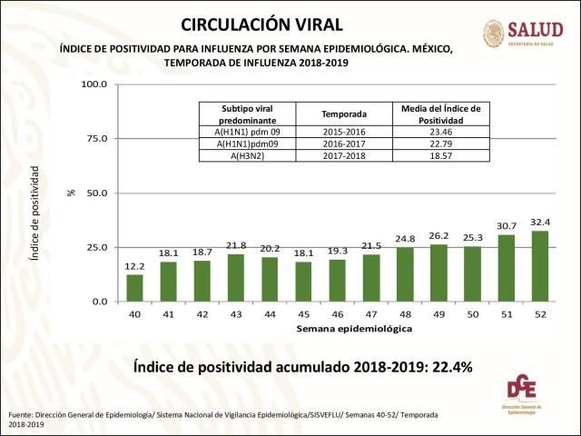 SALUD-Panorama Epidemiológico-Prensa-201901-10-008