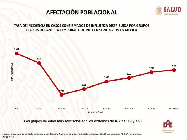 SALUD-Panorama Epidemiológico-Prensa-201901-10-009