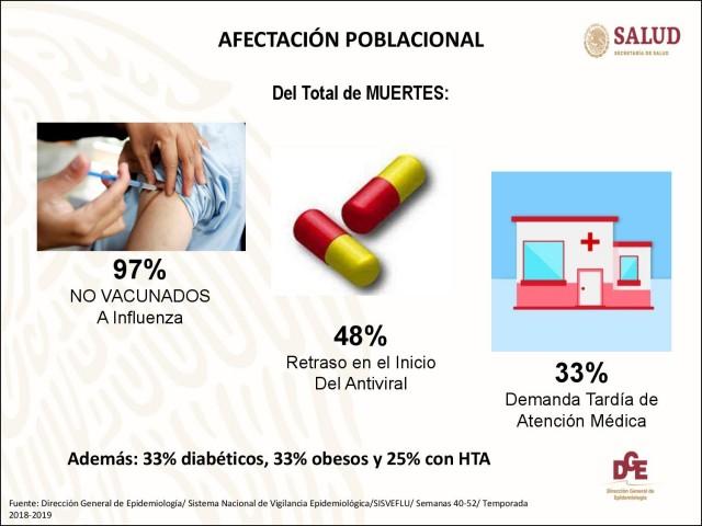 SALUD-Panorama Epidemiológico-Prensa-201901-10-011