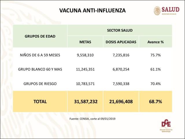 SALUD-Panorama Epidemiológico-Prensa-201901-10-012