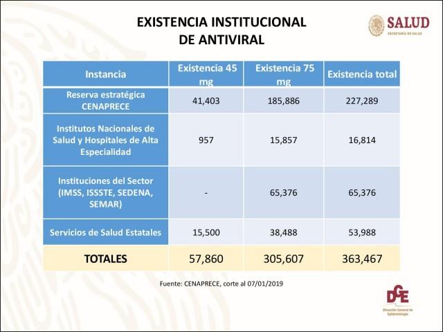 SALUD-Panorama Epidemiológico-Prensa-201901-10-013