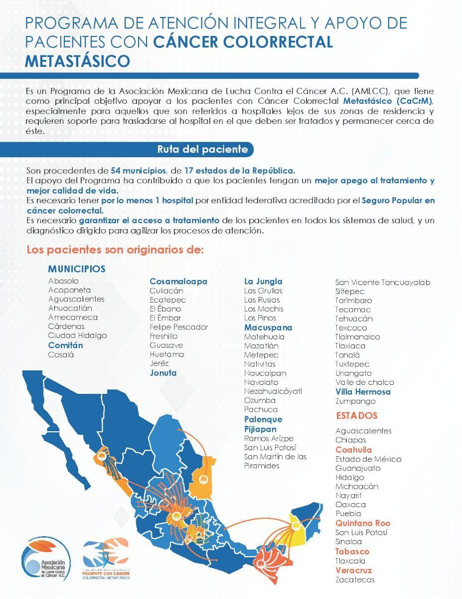 PROGRAMA DE ATENCIÓN INTEGRAL Y APOYO DE PACIENTES CON CÁNCER COLORRECTAL METASTÁSICO