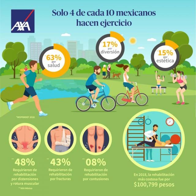 Entre las lesiones más comunes durante la práctica de algún deporte amateur destacan las distenciones, rotura muscular, fracturas y contusiones.