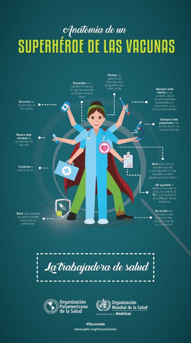 La anatomia de un superhéroe de las vacunas: La trabajadora de salud
