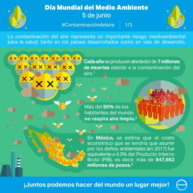 COVESTRO-20190605-Infografía-Día-Mundial-del-Medio-Ambiente-1-3