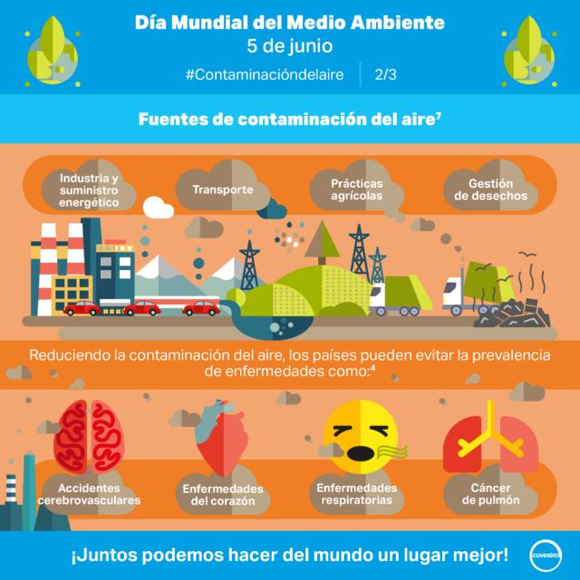 COVESTRO-20190605-Infografía-Día-Mundial-del-Medio-Ambiente-2-3