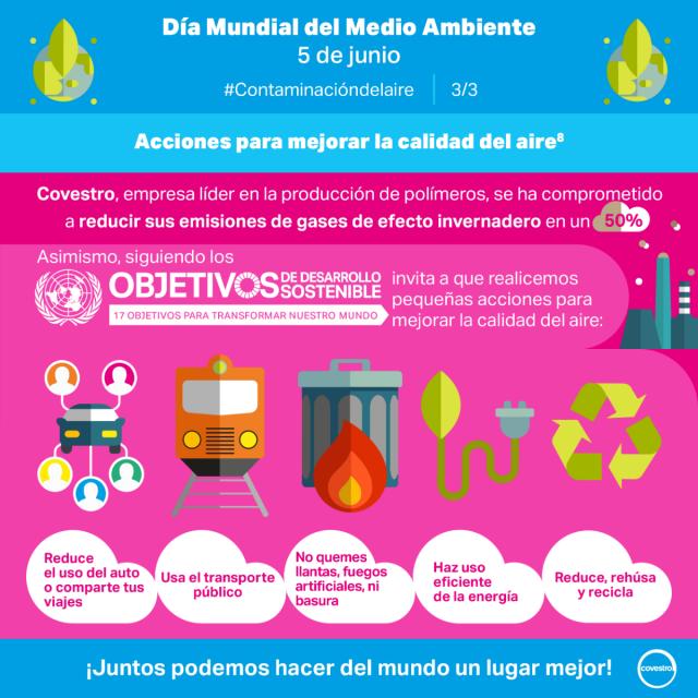 COVESTRO-20190605-Infografía-Día-Mundial-del-Medio-Ambiente-3-3