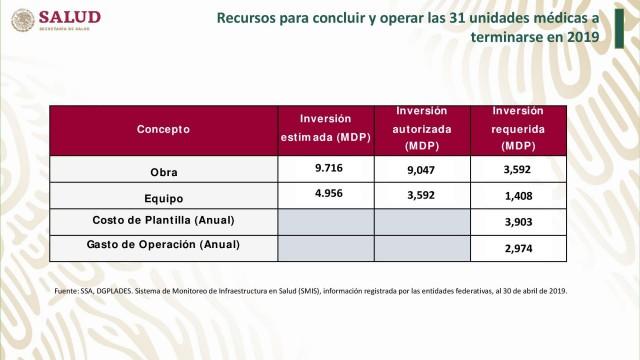 SALUD-20190606-SITUACION-DE-INFRAESTRUCTURA-HOSPITALES-Y-UNIDADES-MEDICAS-014
