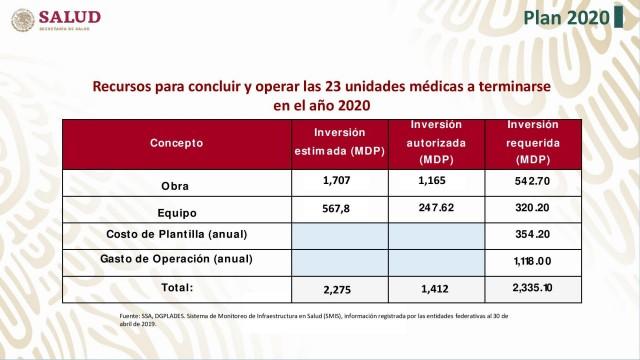 SALUD-20190606-SITUACION-DE-INFRAESTRUCTURA-HOSPITALES-Y-UNIDADES-MEDICAS-016