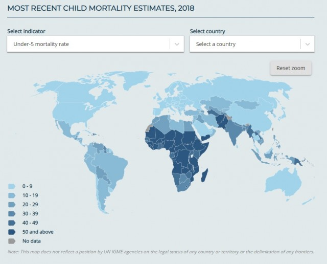 Datos Mortalidad infantil en el mundo