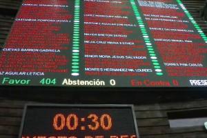"""Cámara de Diputados aprobó dictamenparadeclarar últimos días de febrero como """"Semana Nacional de la Salud Auditiva"""""""