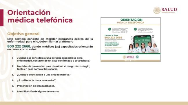Orientación Médica Telefónica COVID-19